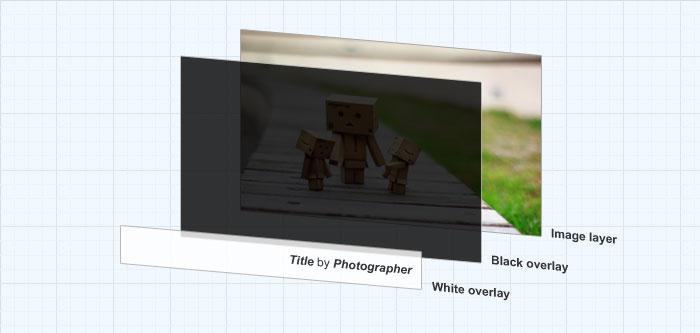 css overlay фото